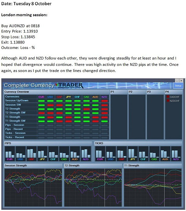 Complete forex trading video course download